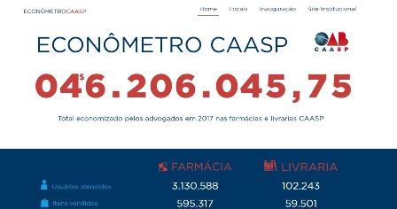 Imagem do Econômetro CAASP