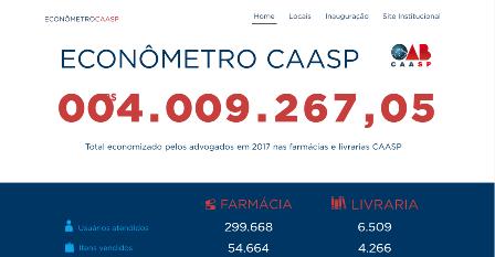 No primeiro mês de 2017, Econômetro atinge R$ 4 milhões
